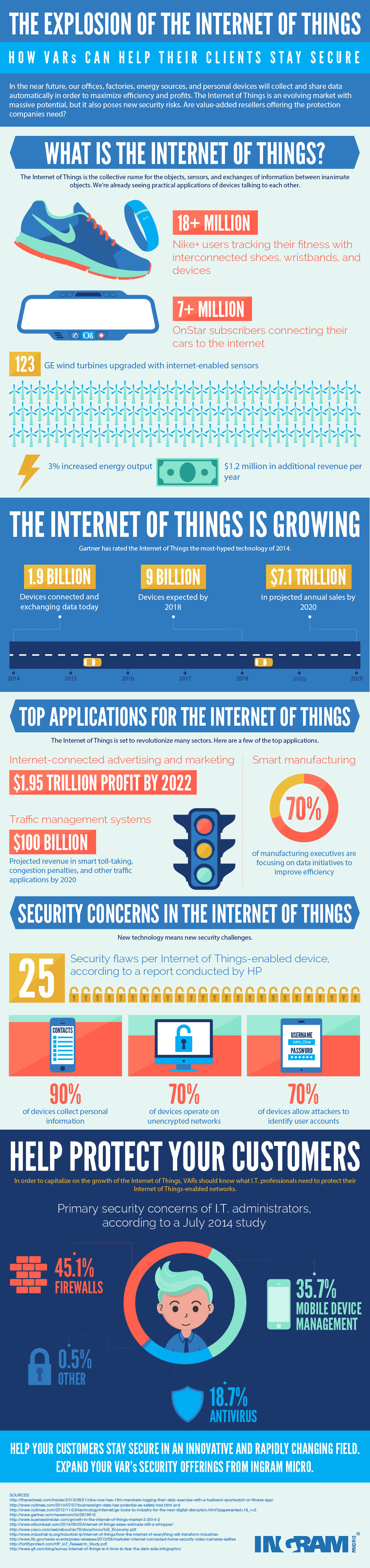The_Explosion_of_the_Internet_of_Things