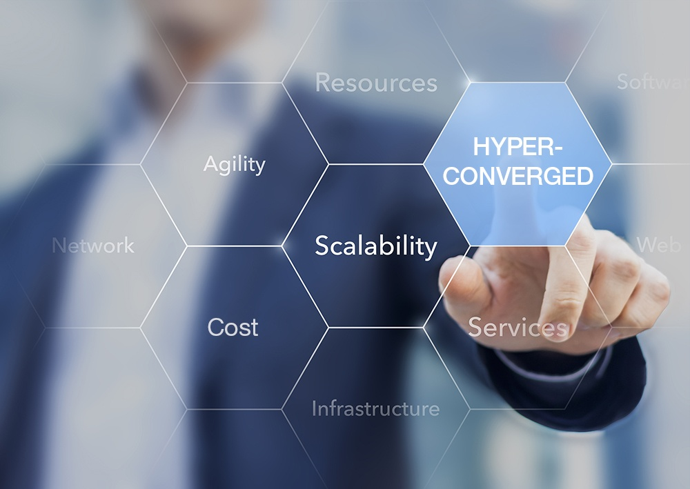 Business Benefits of Hyperconvergence: Agility, Scalability